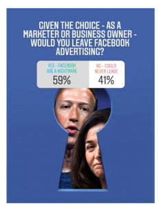 Insights from Digital 24's Audience on Facebook advertising